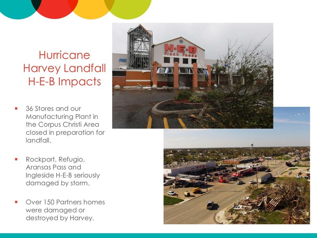 Hurricane Harvey Landfall H-E-B Impacts 36 Stor...
