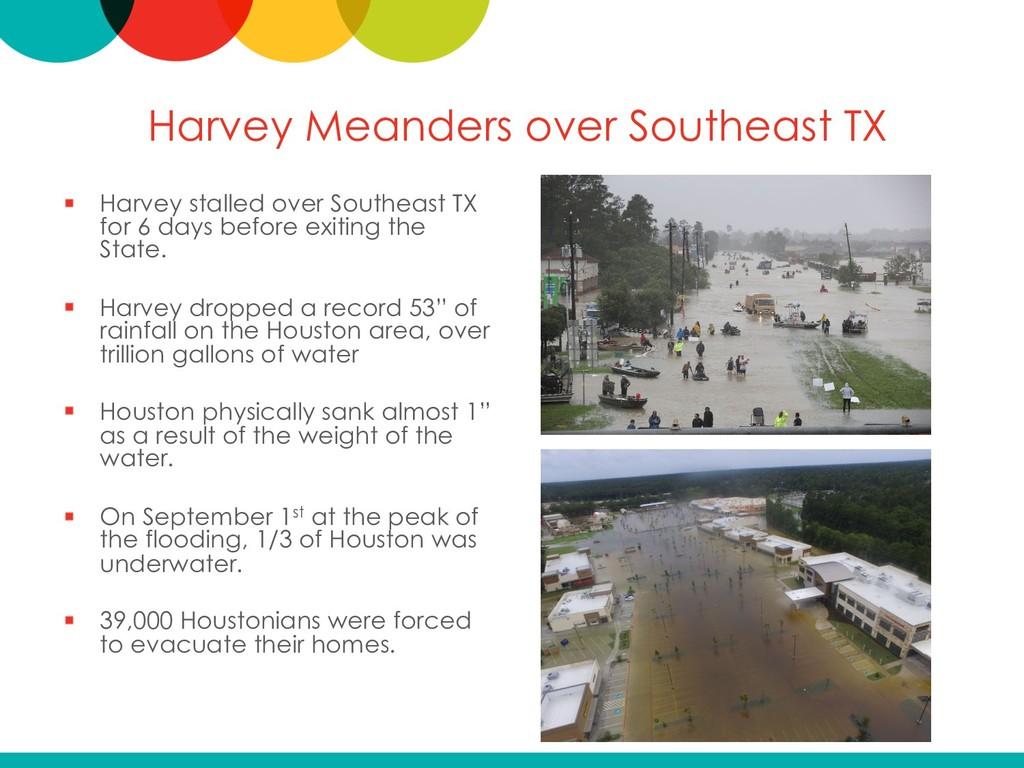 Harvey Meanders over Southeast TX Harvey stalle...