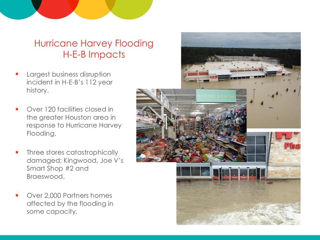 Hurricane Harvey Flooding H-E-B Impacts Largest...