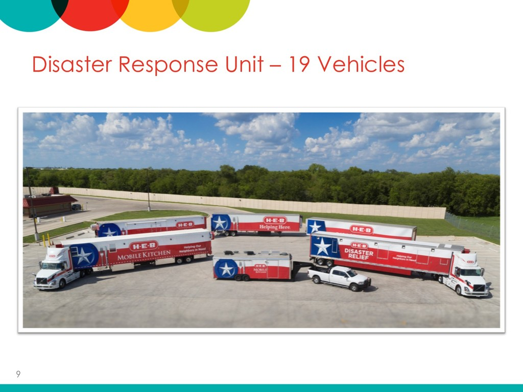 Disaster Response Unit – 19 Vehicles 9