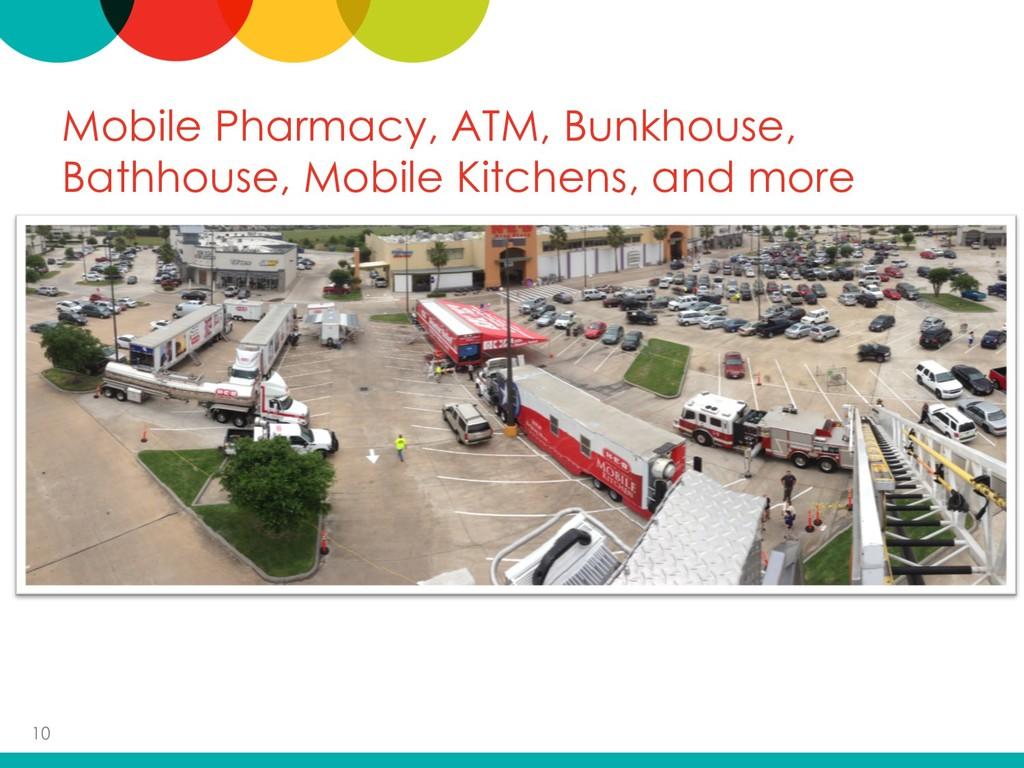 Mobile Pharmacy, ATM, Bunkhouse, Bathhouse, Mob...