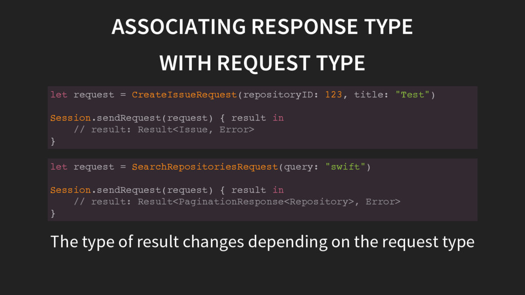 ASSOCIATING RESPONSE TYPE WITH REQUEST TYPE l e...