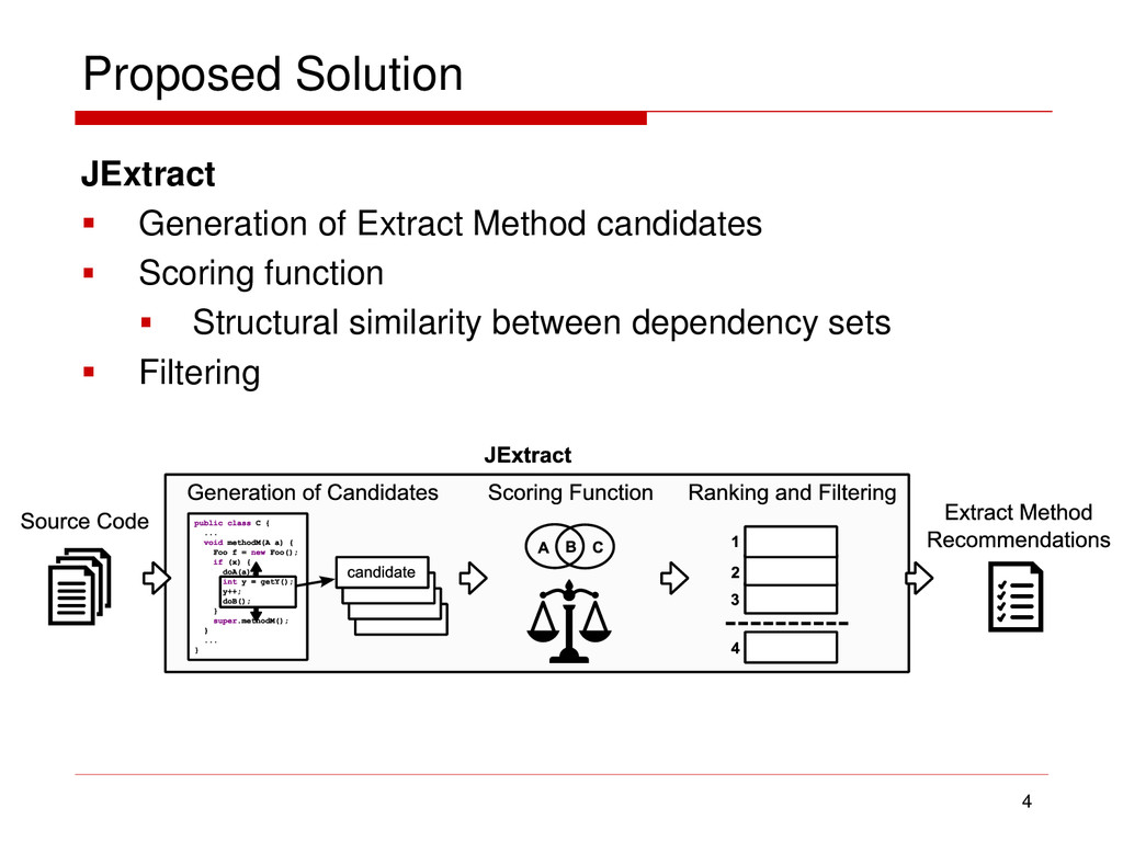 Proposed Solution JExtract  Generation of Extr...