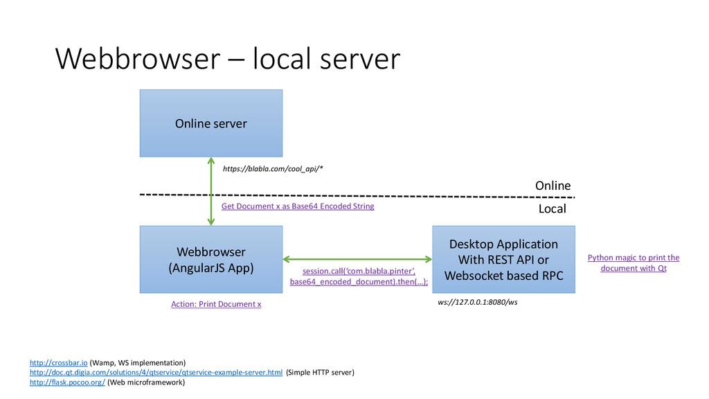 Webbrowser – local server Webbrowser (AngularJS...