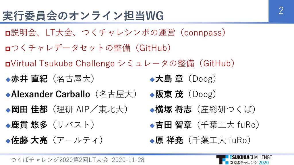 実行委員会のオンライン担当WG 2 つくばチャレンジ 第 回 大会 2020 2 LT 202...