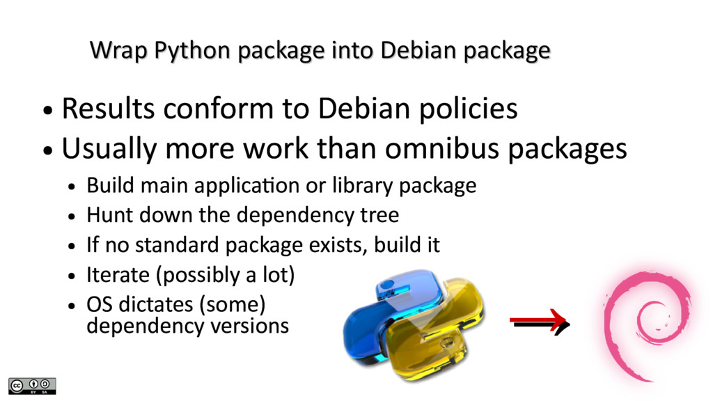 Wrap Python package into Debian package Wrap Py...