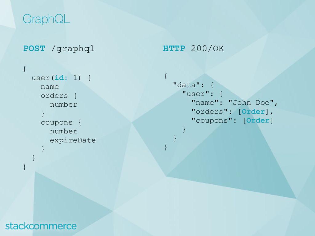 POST /graphql GraphQL { user(id: 1) { name orde...
