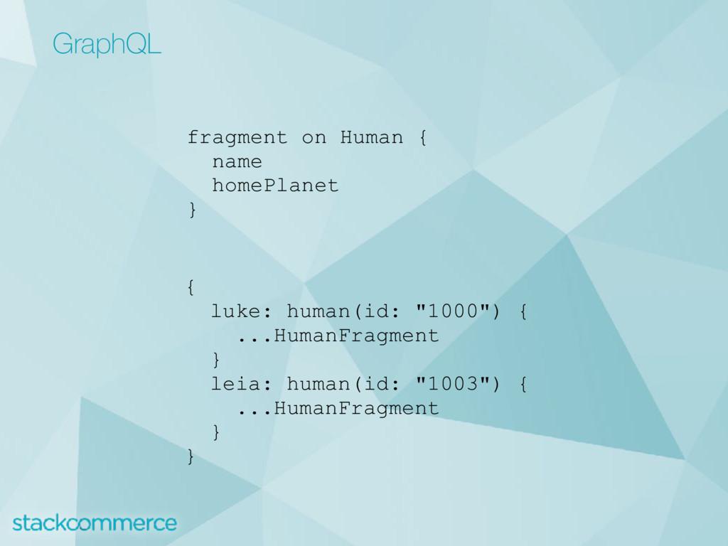 GraphQL fragment on Human { name homePlanet } {...