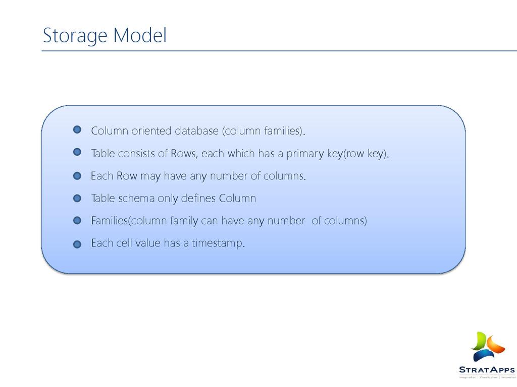 Storage Model Column oriented database (column ...