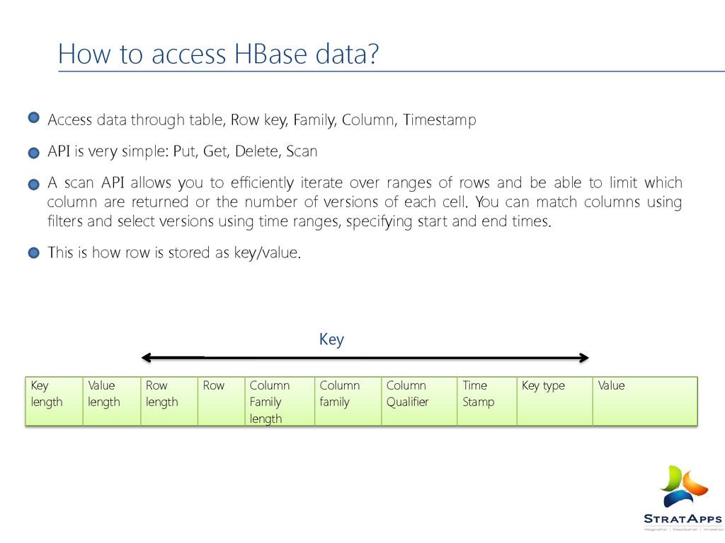 How to access HBase data? Access data through t...