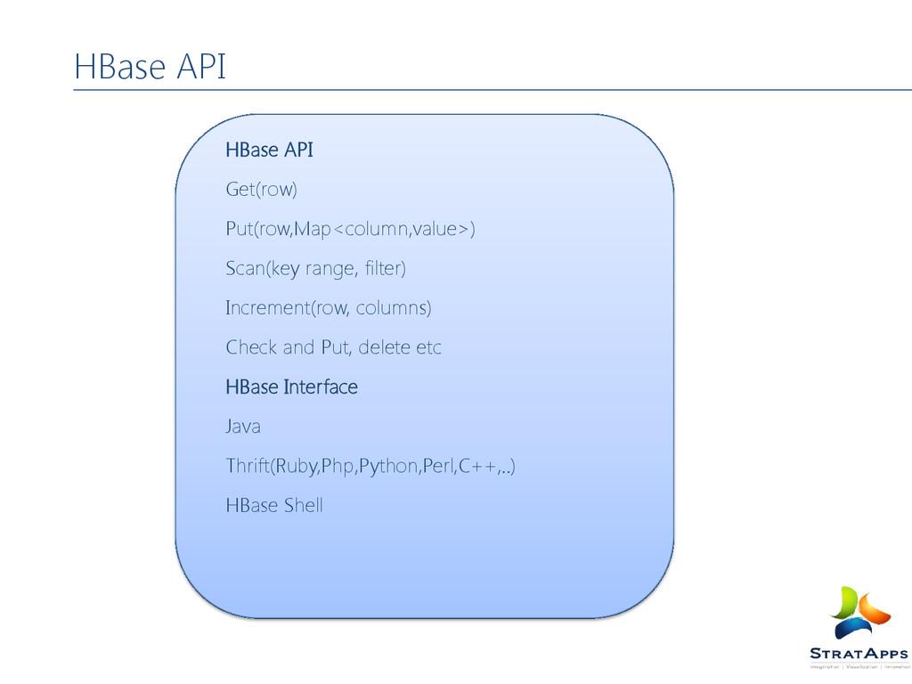 HBase API HBase API Get(row) Put(row,Map<column...