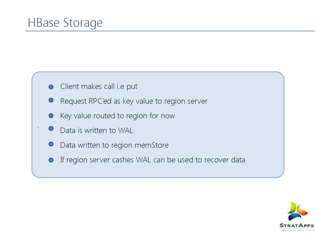 . HBase Storage Client makes call i.e put Reque...