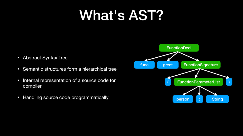 What's AST? • Abstract Syntax Tree  • Semantic ...