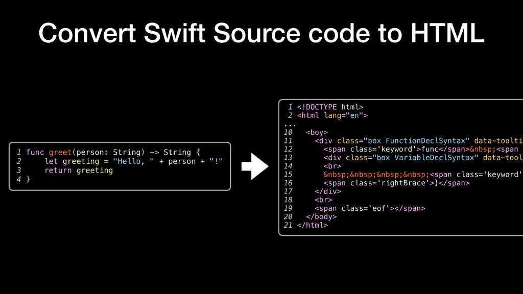 Convert Swift Source code to HTML 1 func greet(...