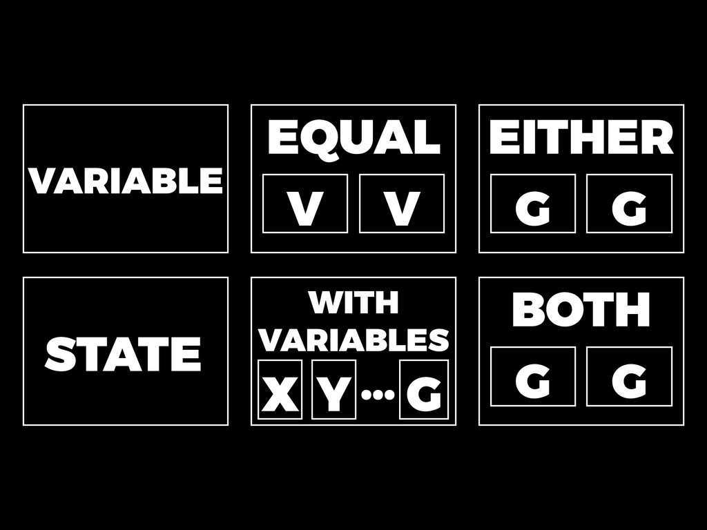 WITH VARIABLES G X Y … EQUAL V V STATE VARIABLE...