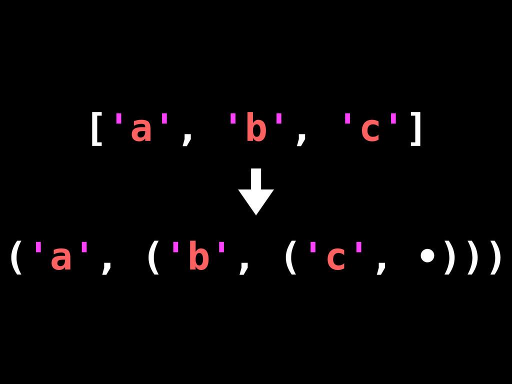 ['a', 'b', 'c'] ('a', ('b', ('c', •)))