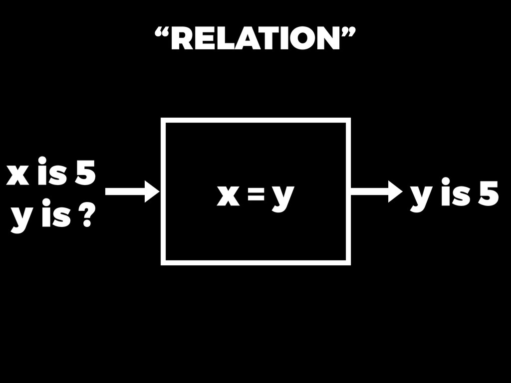 """RELATION"" y is 5 x = y x is 5 y is ?"