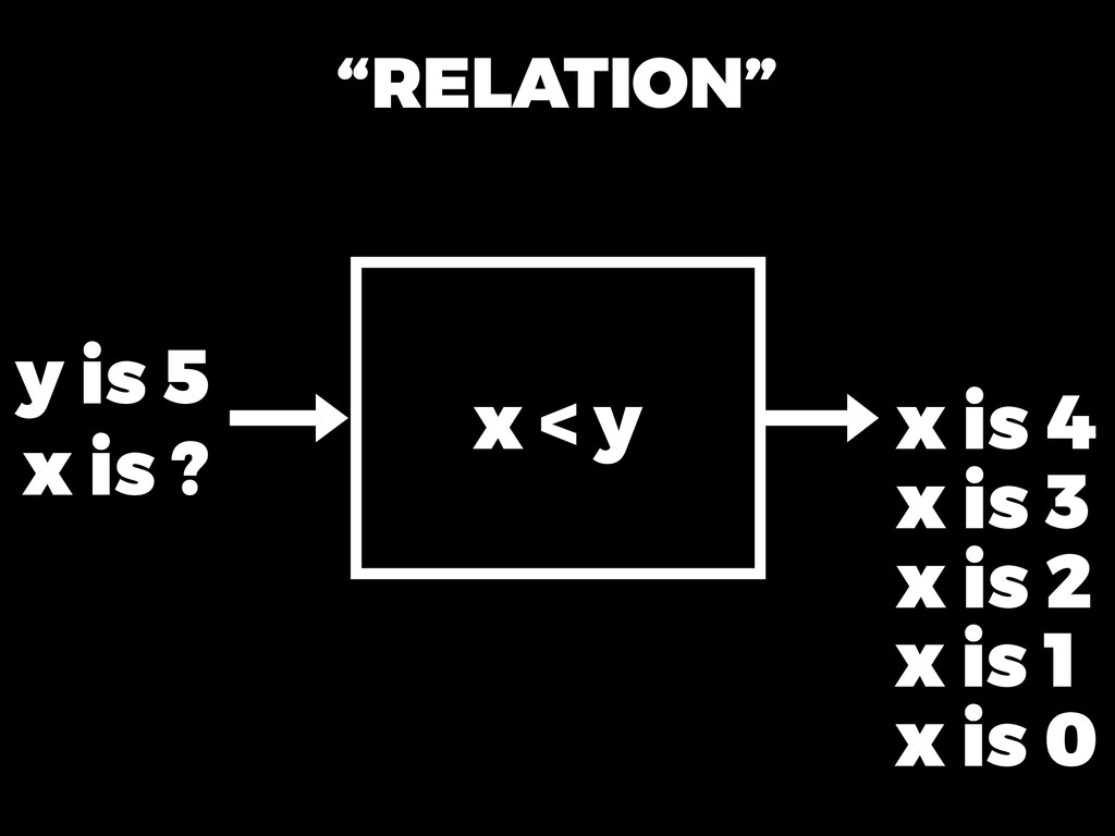 """RELATION"" x is 4 x < y y is 5 x is ? x is 3 x ..."
