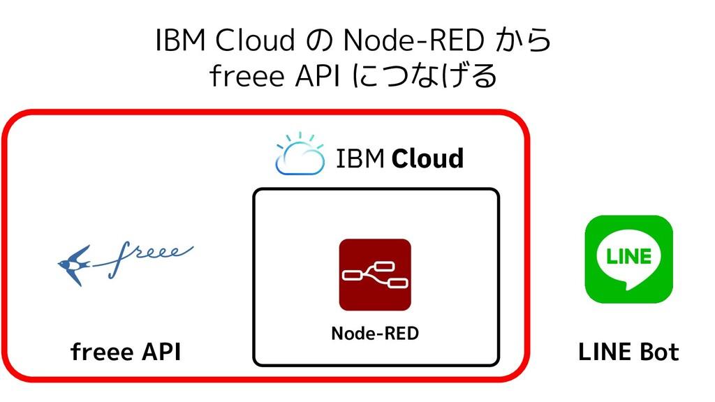 IBM Cloud の Node-RED から freee API につなげる Node-RE...