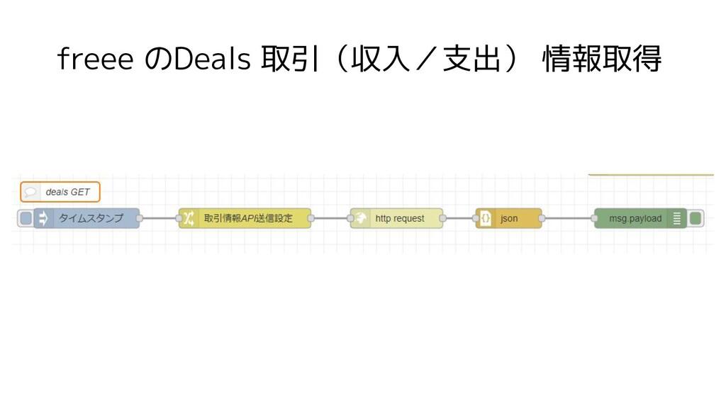 freee のDeals 取引(収入/支出) 情報取得