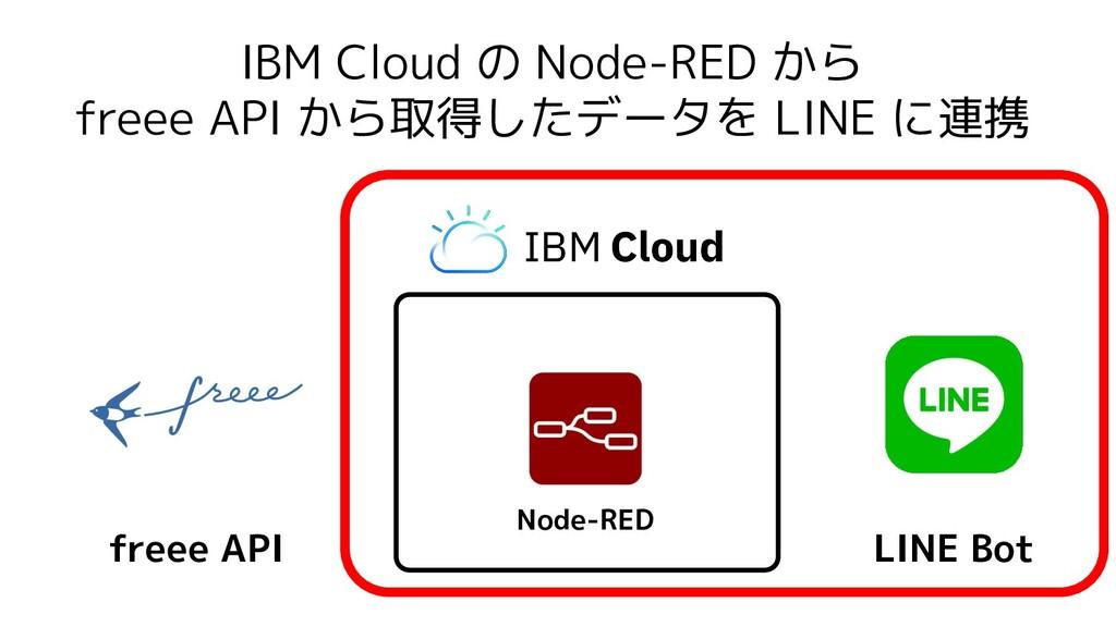 IBM Cloud の Node-RED から freee API から取得したデータを LI...