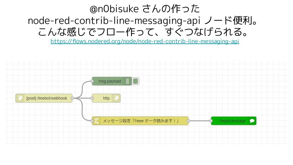 @n0bisuke さんの作った node-red-contrib-line-messagin...