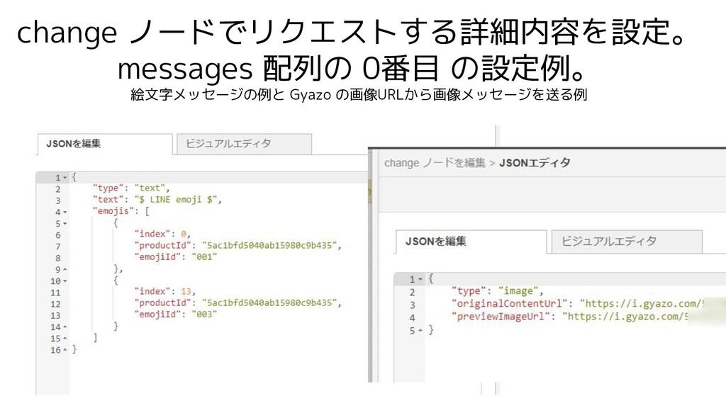 change ノードでリクエストする詳細内容を設定。 messages 配列の 0番目 の設定...