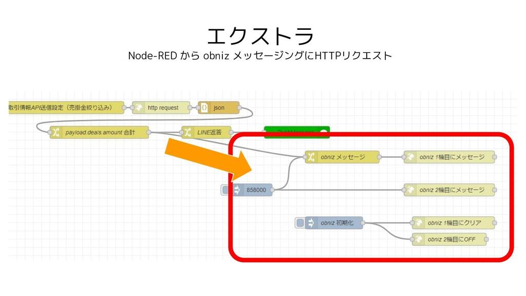 エクストラ Node-RED から obniz メッセージングにHTTPリクエスト