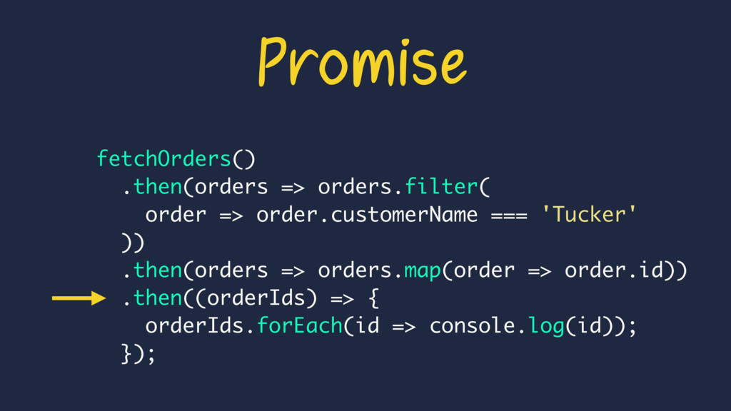 Promise fetchOrders() .then(orders => orders.fi...