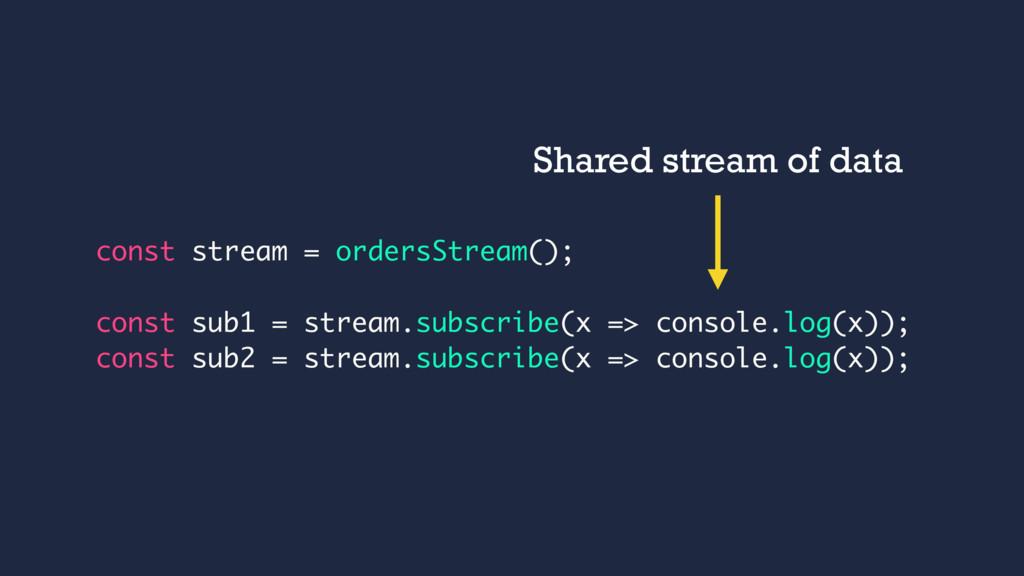 Shared stream of data const stream = ordersStre...