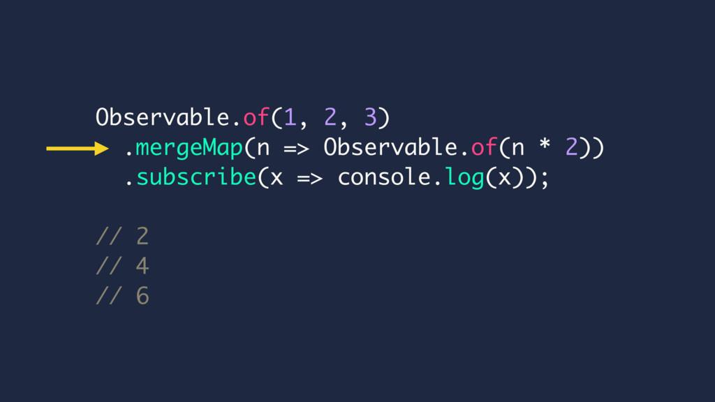 Observable.of(1, 2, 3) .mergeMap(n => Observabl...