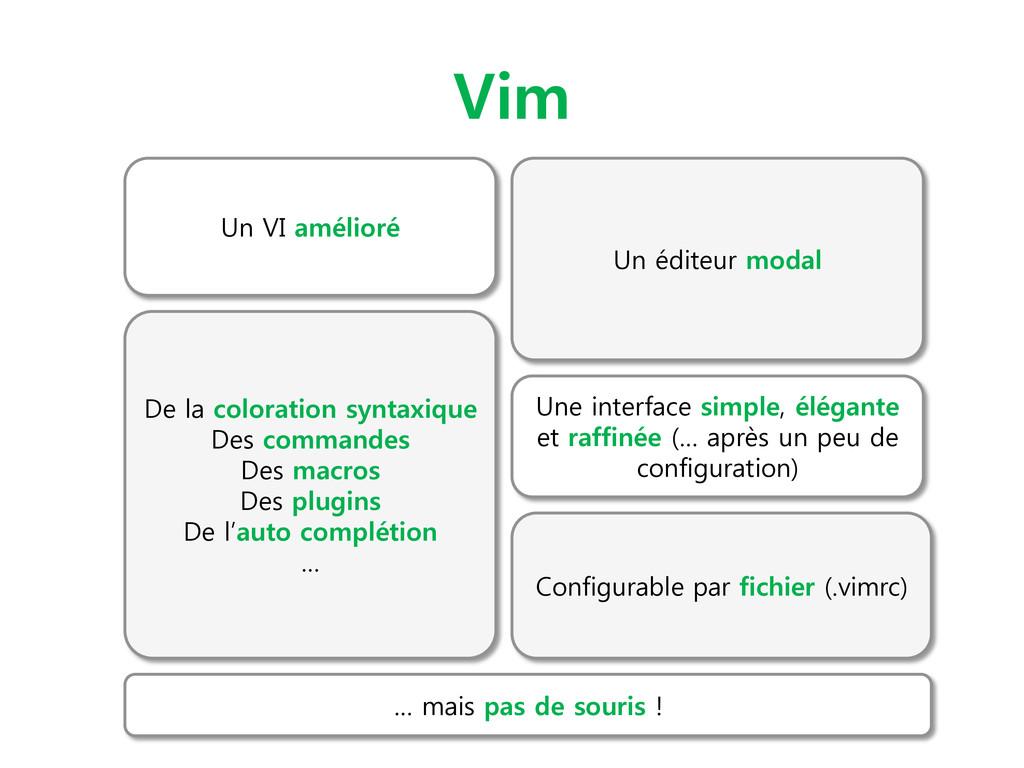 Vim Un VI amélioré Un éditeur modal Une interfa...