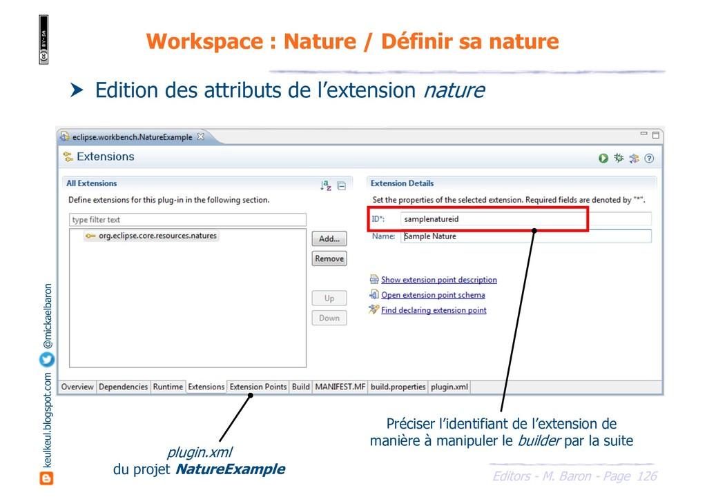 126 Editors - M. Baron - Page keulkeul.blogspot...