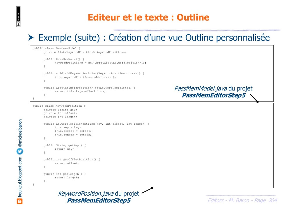 204 Editors - M. Baron - Page keulkeul.blogspot...