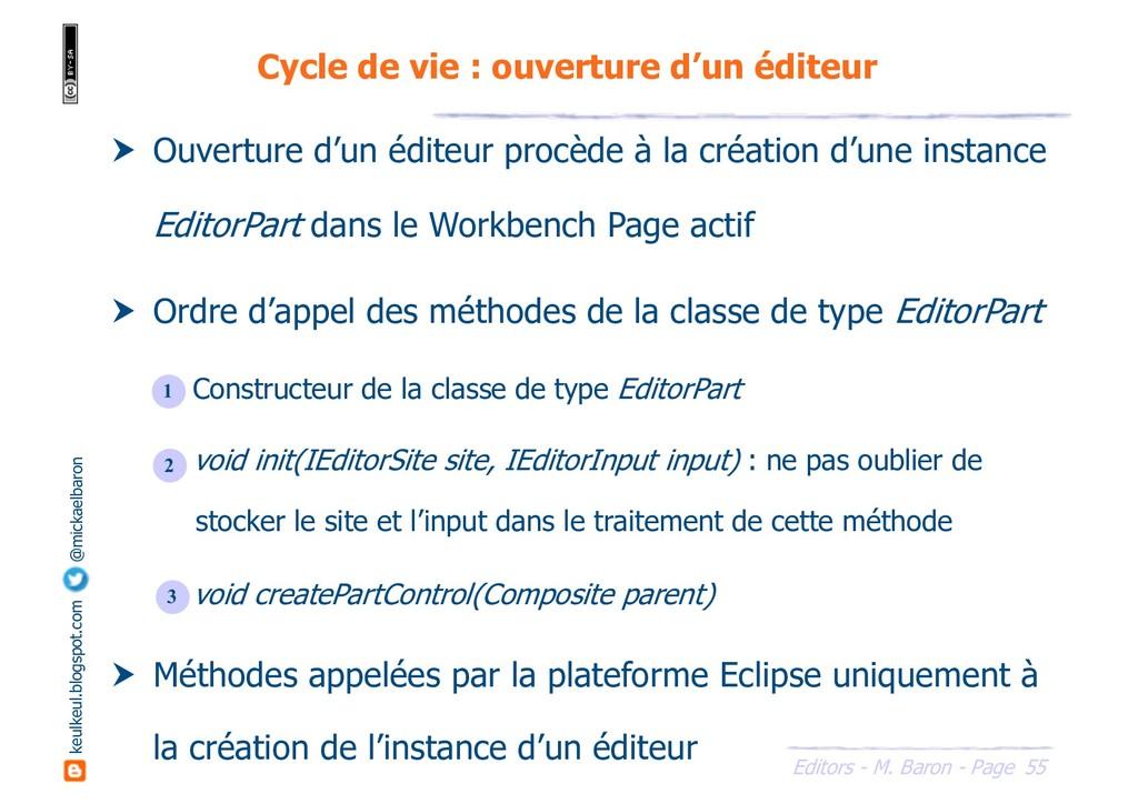 55 Editors - M. Baron - Page keulkeul.blogspot....