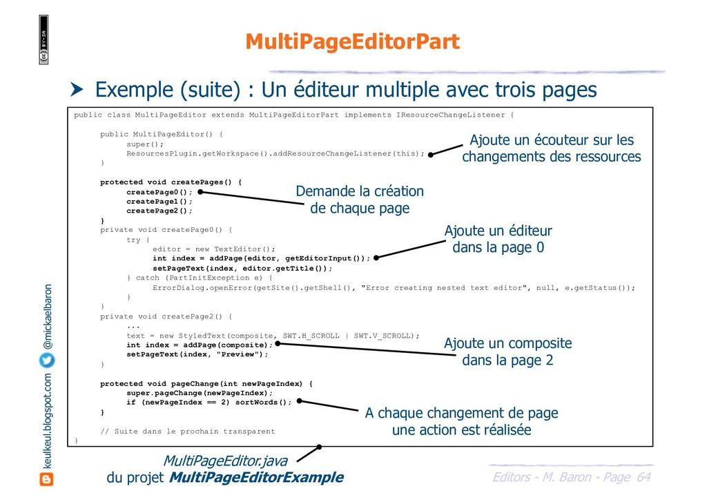 64 Editors - M. Baron - Page keulkeul.blogspot....