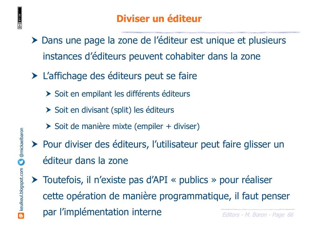 66 Editors - M. Baron - Page keulkeul.blogspot....