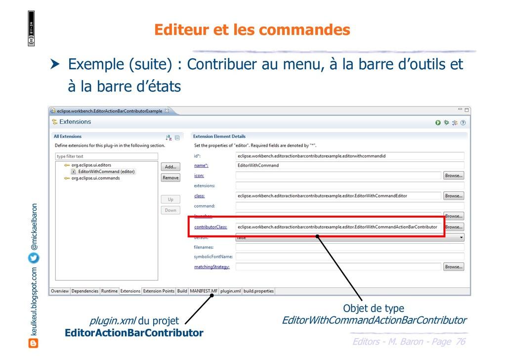76 Editors - M. Baron - Page keulkeul.blogspot....
