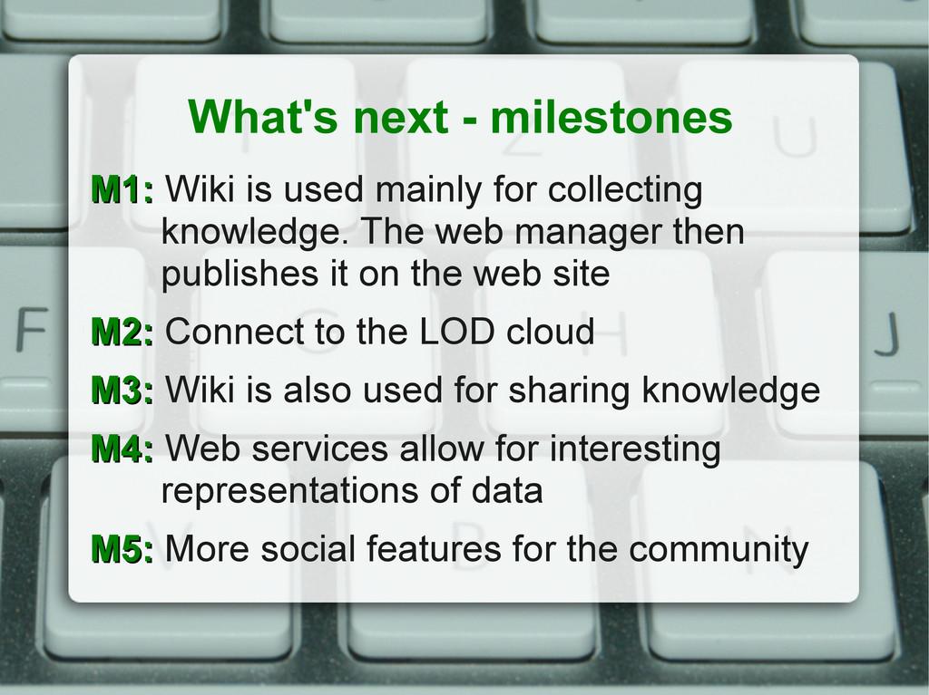 What's next - milestones M1: M1: Wiki is used m...