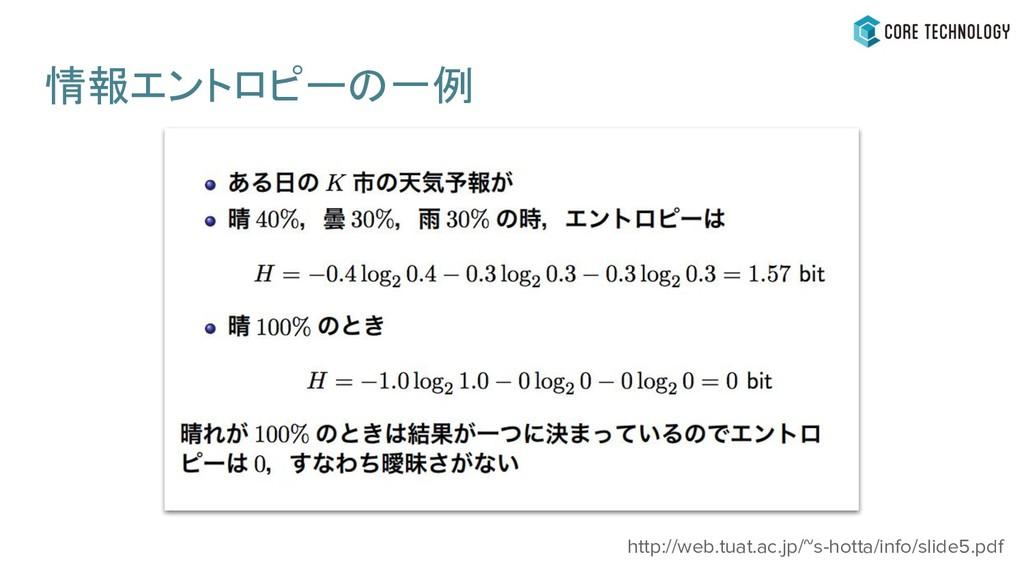 情報エントロピーの一例 http://web.tuat.ac.jp/~s-hotta/info...