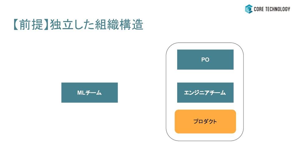 【前提】独立した組織構造 MLチーム エンジニアチーム PO プロダクト