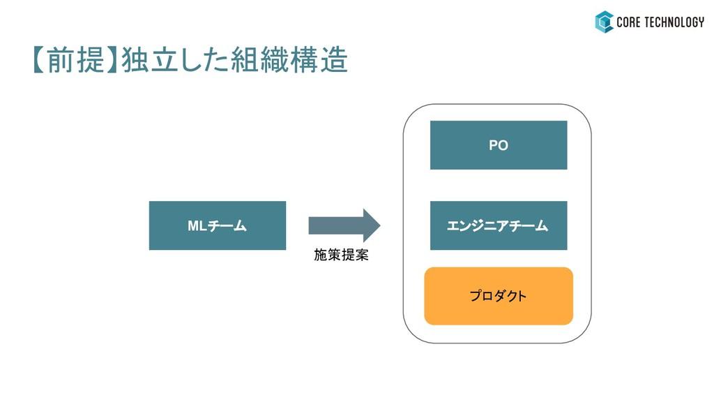 【前提】独立した組織構造 MLチーム エンジニアチーム PO プロダクト 施策提案