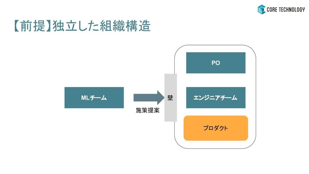 【前提】独立した組織構造 MLチーム エンジニアチーム PO プロダクト 施策提案 壁