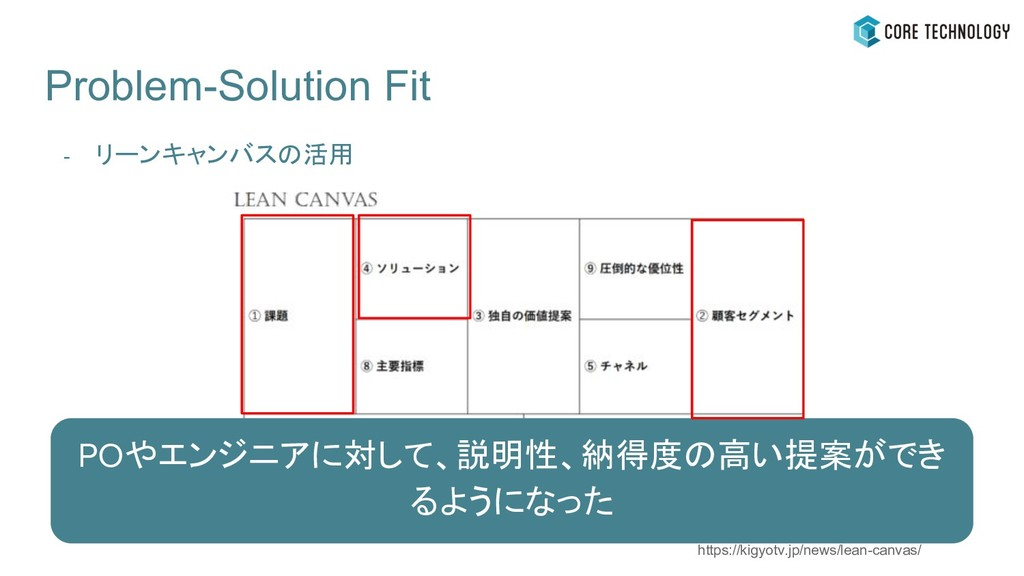 Problem-Solution Fit - リーンキャンバスの活用 https://kigy...