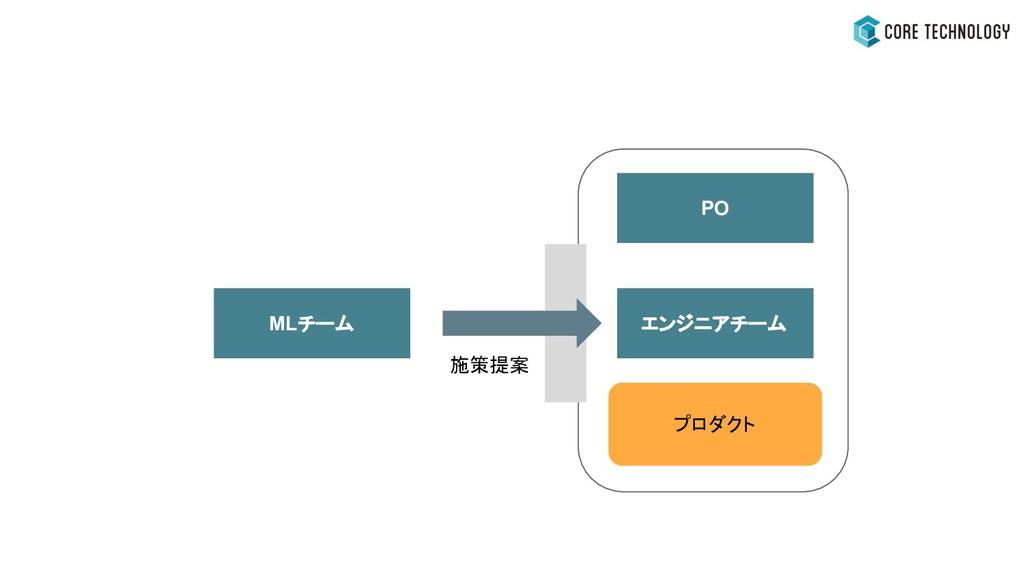 MLチーム エンジニアチーム PO プロダクト 施策提案 壁