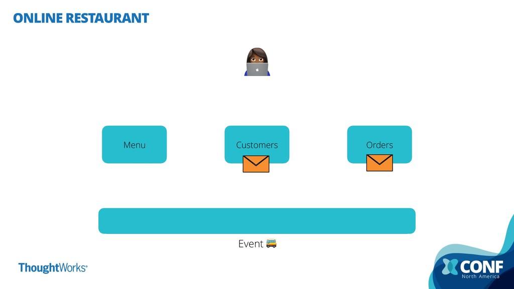 "ONLINE RESTAURANT Customers Menu Orders "" Event"
