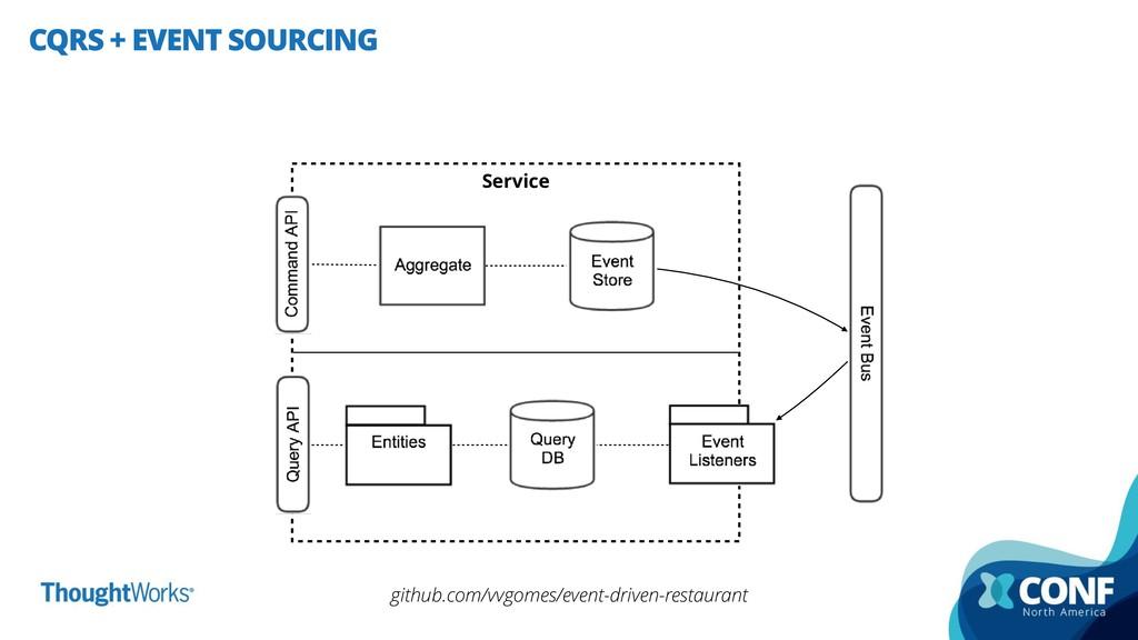 Service CQRS + EVENT SOURCING github.com/vvgome...