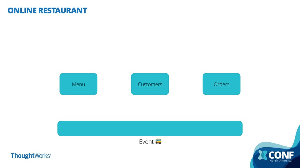 ONLINE RESTAURANT Customers Menu Orders Event