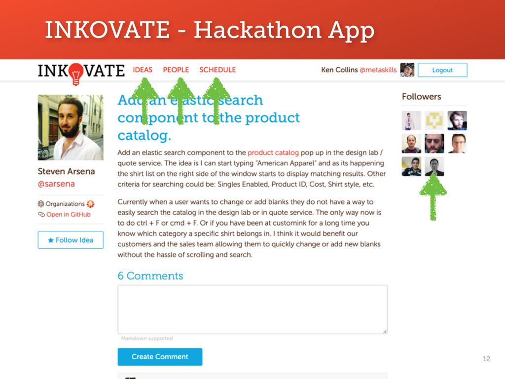 12 INKOVATE - Hackathon App