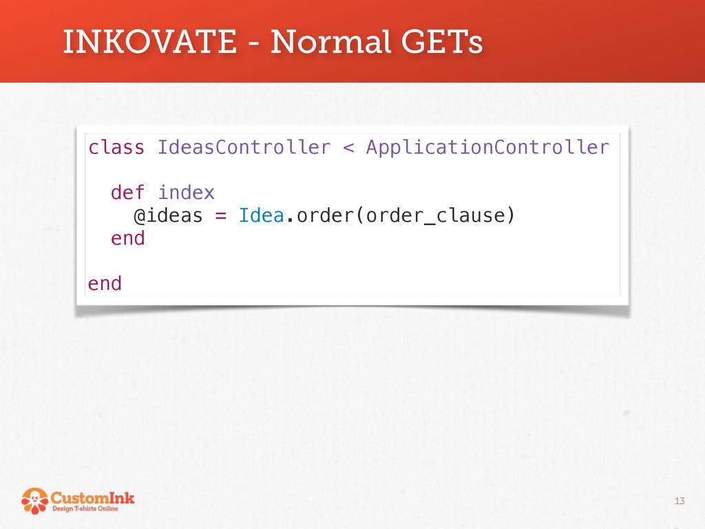 13 INKOVATE - Normal GETs class IdeasController...